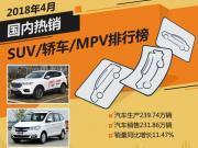 2018年4月国内热销SUV/轿车/MPV排行榜
