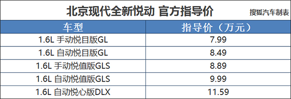 2018款现代悦动上市 售价7.99-11.59万元