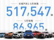纵深布局 拥抱用户时代 长城汽车1-5月累计销售517,547辆 同比增长65.3%